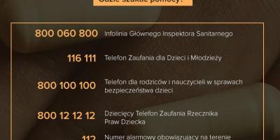 Najważniejsze numery telefonów